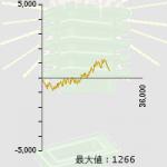 こんなグラフ